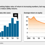 Return rates for utilities get harder look