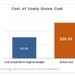 The Truth About Prairie State Energy Campus (Part 2): Its Coal Isn't Cheap
