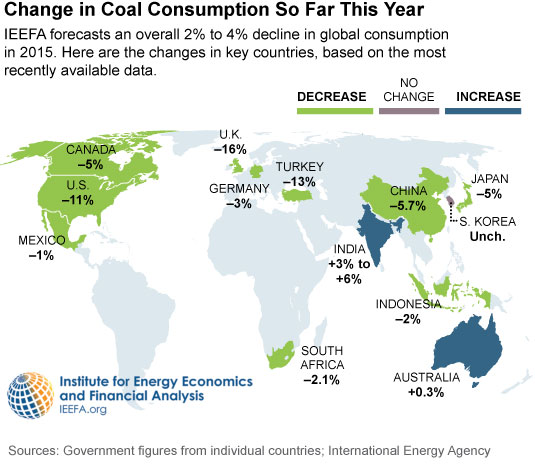 IEEFA-Coal-consumption-map-11-20-2015-535x465-v3
