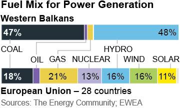 2016-05-11-IEEFA-Wynn-Balkans-360x216-v2