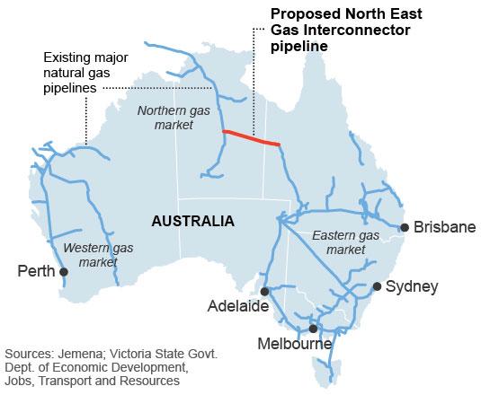2016-05-17-IEEFA-Robertson-Australia-gas-pipelines-535x440-v1