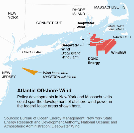 2016-07-11-IEEFA-Feaster-offshore-wind-535x530-v2