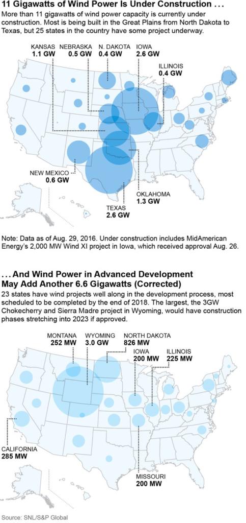 2016-09-20-ieefa-cxn-us-wind-pipeline-map-535x665-v5