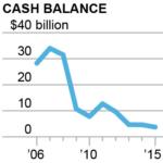 2016-10-25-ieefa-exxon-cash-200x200-v1