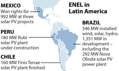 2016-12-05-ieefa-latin-america-map-360x216-v1