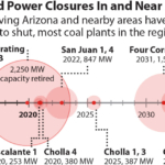 IEEFA report: The case for utility-company reinvestment in Arizona's coalfield communities