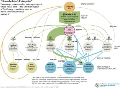 Householder Criminal Complaint Diagram