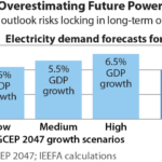 IEEFA: Pakistan's new 27-year power plan risks locking in long-term overcapacity, leaving imported coal and LNG plants stranded