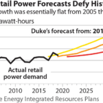 IEEFA U.S.: Duke IRPs overstate likely future demand growth