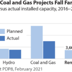 IEEFA: Renewables should be focus of Vietnam's Draft PDP8, not coal and gas