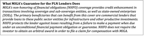 What MIGA's Guarantee for the PLN Lenders Does