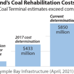 Dalrymple Bay Coal Terminal estimates exceed comparables