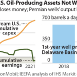 IEEFA: ExxonMobil investors need to drill deeper to find the truth