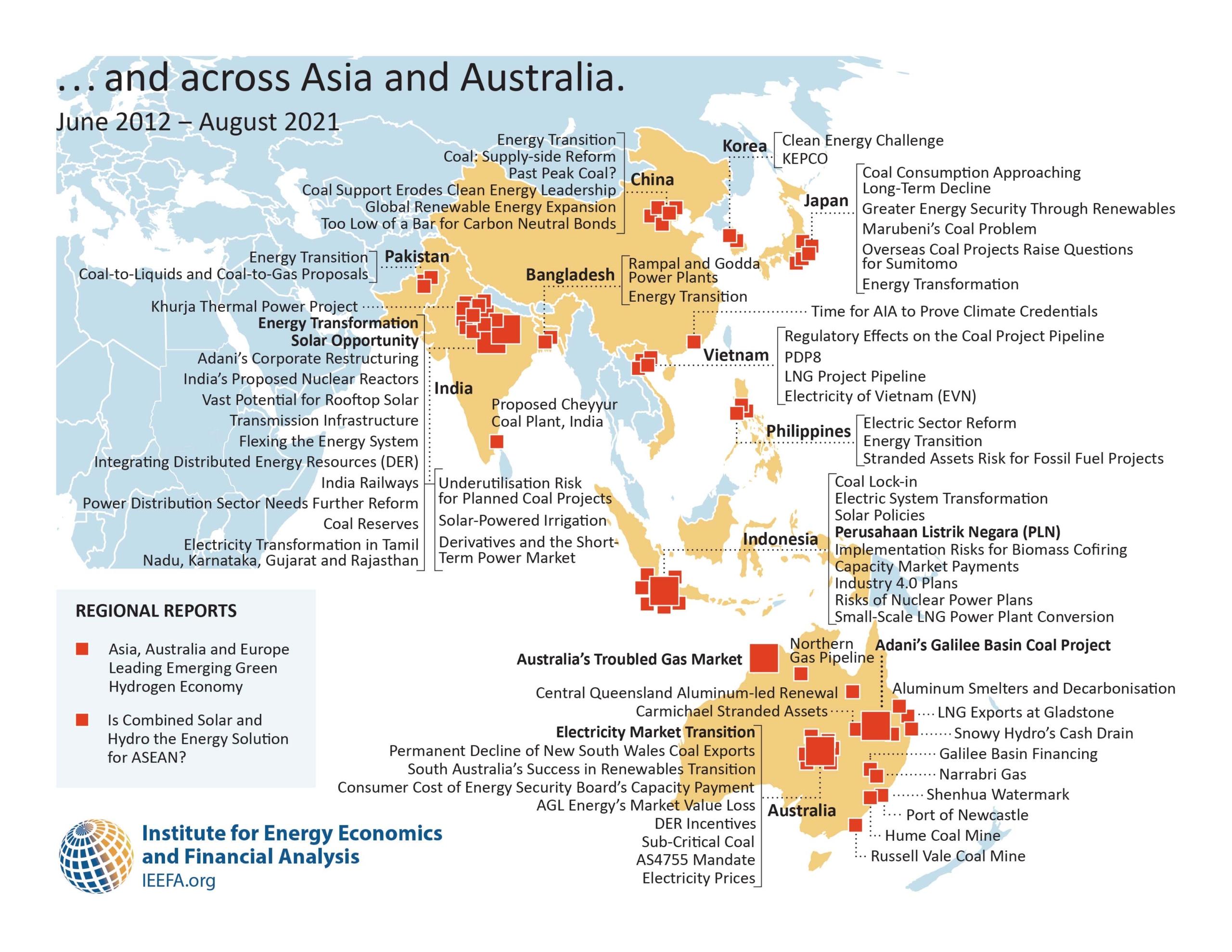 IEEFA Reports in Asia and Australia